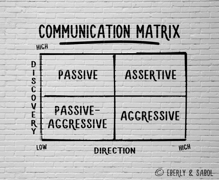 Communication Matrix-watermark (1)